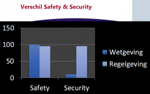 gebouwgebonden, wetgeving, brandveiligheid, beveiliging, veiligheidshandboek, cocoon, arbeidsveiligheid, brandveiligheid,